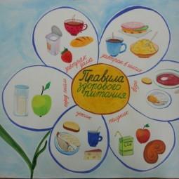 Программа для детей «Правильное питание-залог здоровья»