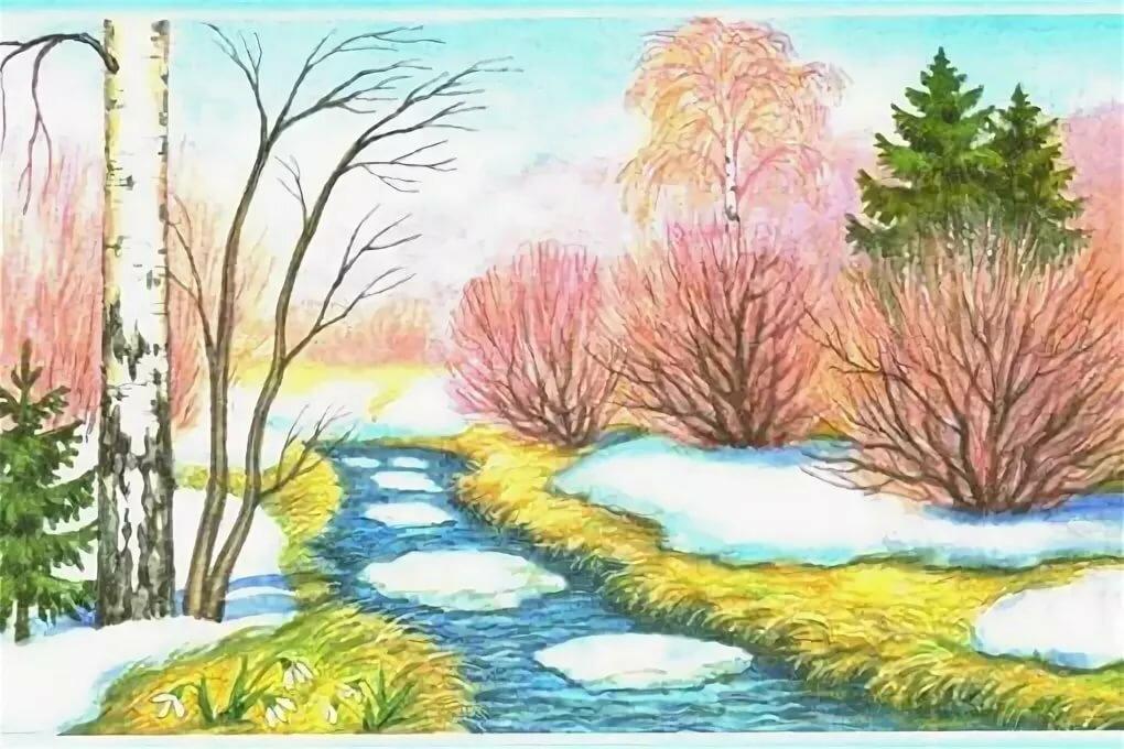 Рисунки и картинки весна
